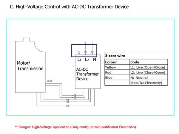 Integration with high-voltage through AC-Dc transformer device