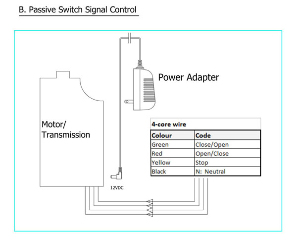 Integration with passive switch signal control
