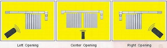 cord drawn curtain tracks instructions